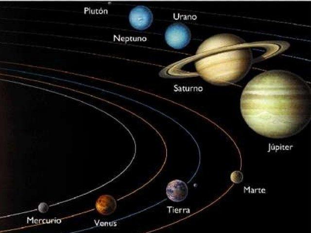 Em qual planeta você deveria ter nascido?