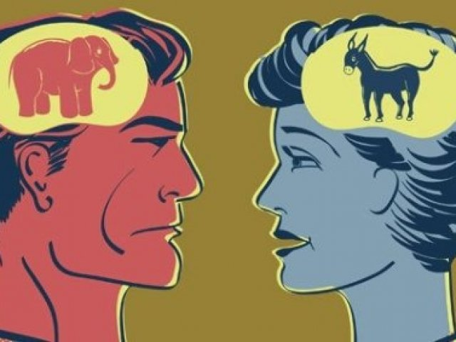 Qual sua Posição Política?