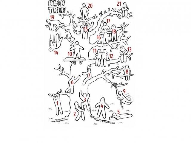 Encontre sua figura na árvore
